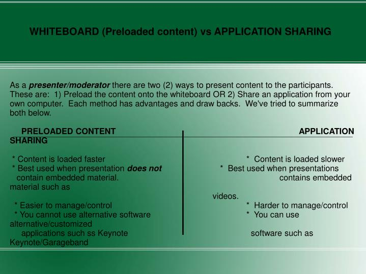WHITEBOARD (Preloaded content) vs APPLICATION SHARING