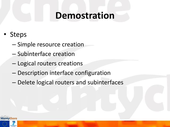 Demostration