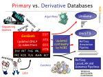 primary vs derivative databases