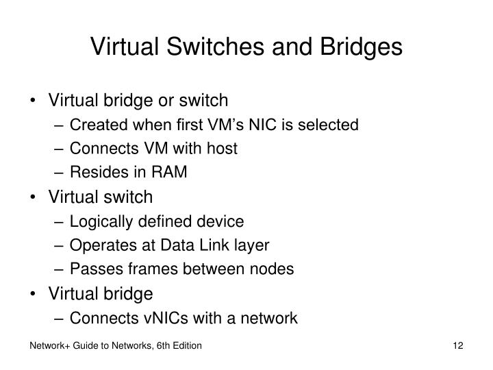Virtual Switches and Bridges