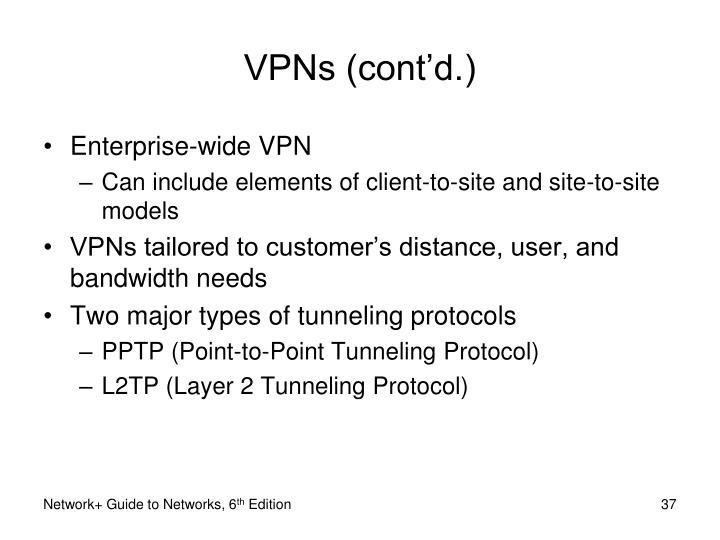 VPNs (cont'd.)