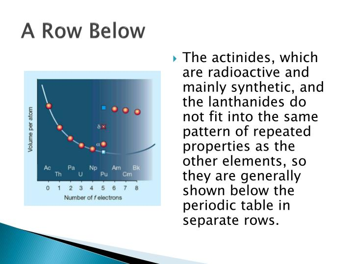 A Row Below