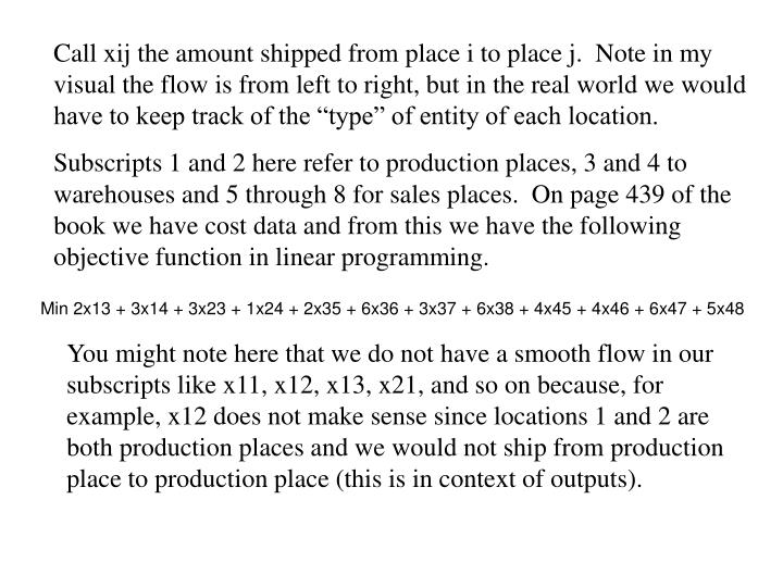 Call xij the amount shipped from place i to place j.  Note in my visual the flow is from left to rig...