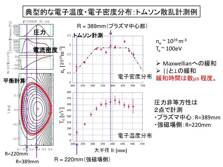 典型的な電子温度・電子密度分布: