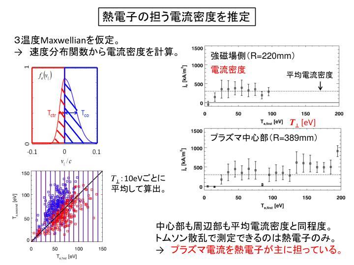 熱電子の担う電流密度を推定