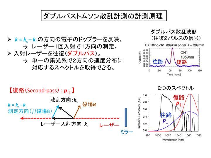 ダブルパストムソン散乱計測の計測原理