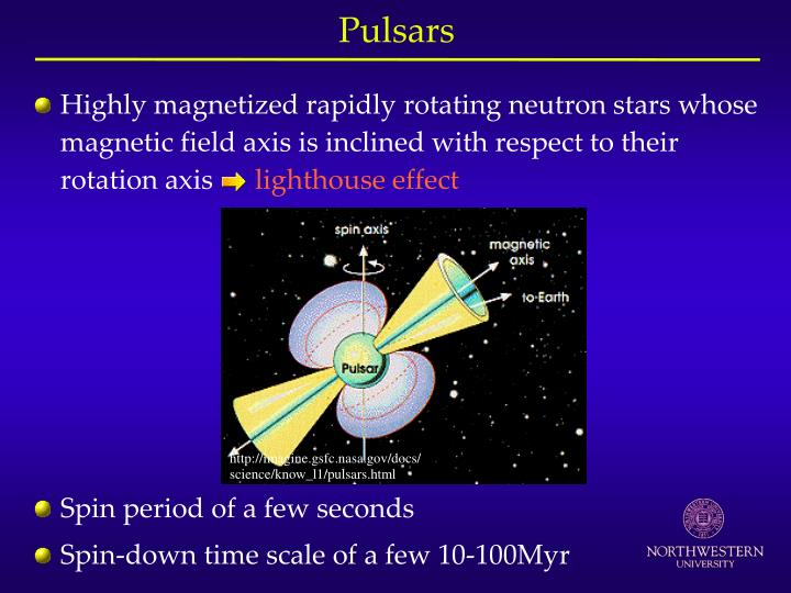 Highly magnetized rapidly rotating neutron stars whose magnetic field axis is inclined with respect to their rotation axis