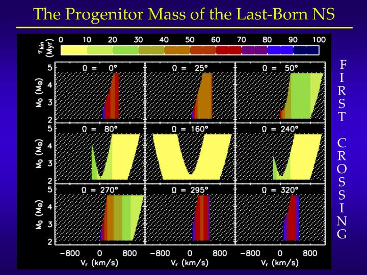 The Progenitor Mass of the Last-Born NS