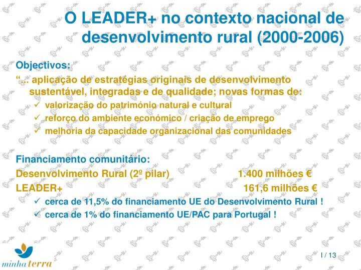 O LEADER+ no contexto nacional de desenvolvimento rural (2000-2006)