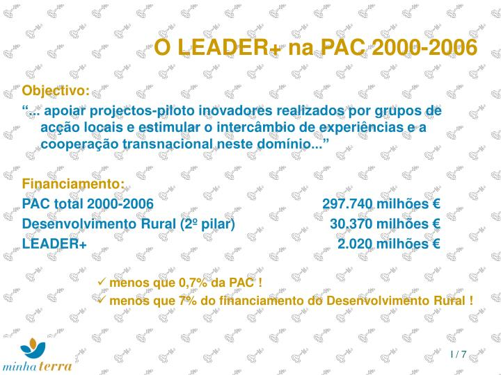 O LEADER+ na PAC 2000-2006