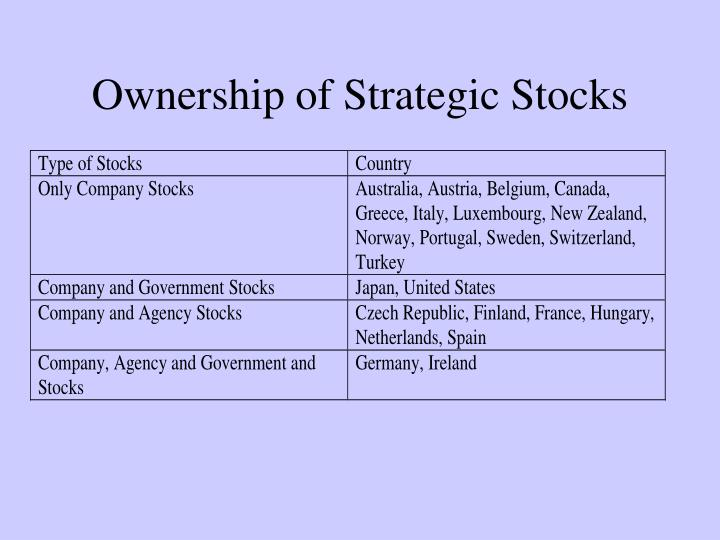 Ownership of Strategic Stocks