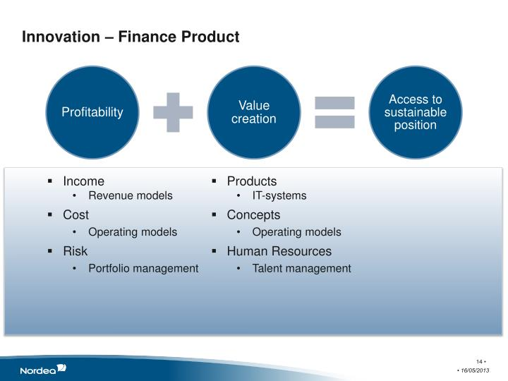 Innovation – Finance Product
