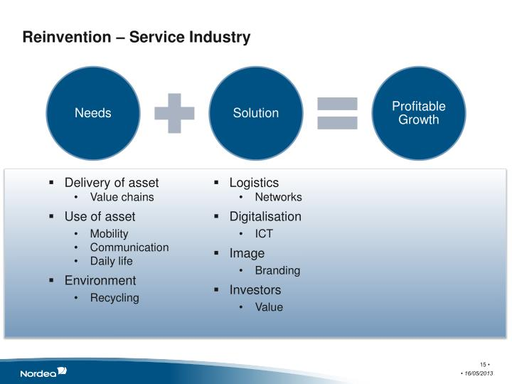 Reinvention – Service Industry