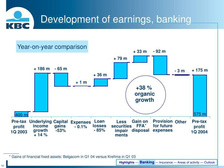 Development of earnings, banking