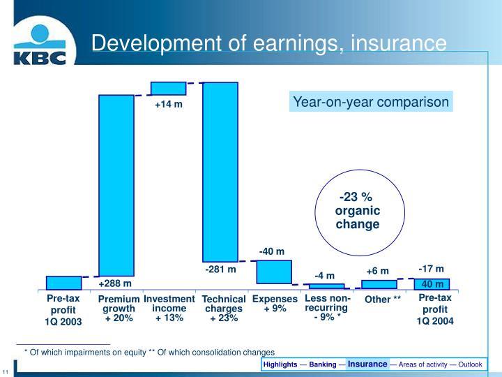 Development of earnings, insurance