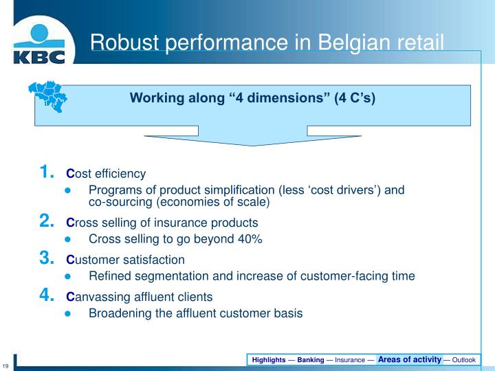 Robust performance in Belgian retail