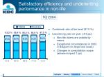 satisfactory efficiency and underwriting performance in non life