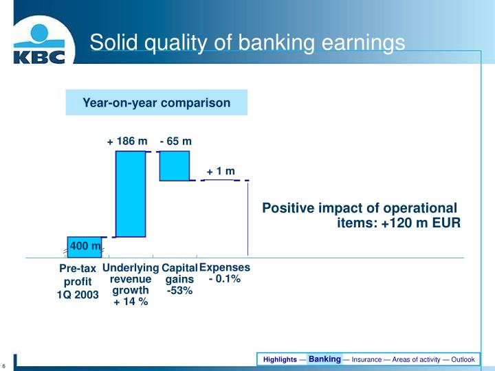 Solid quality of banking earnings