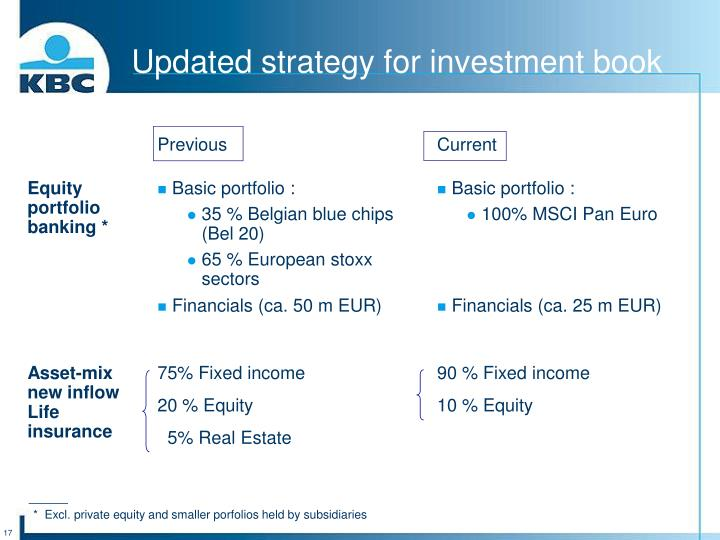 Updated strategy for investment book