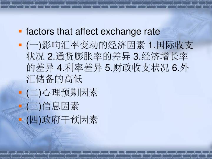 factors that affect exchange rate
