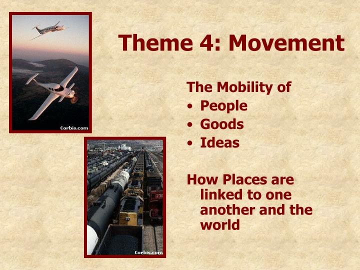 Theme 4: Movement