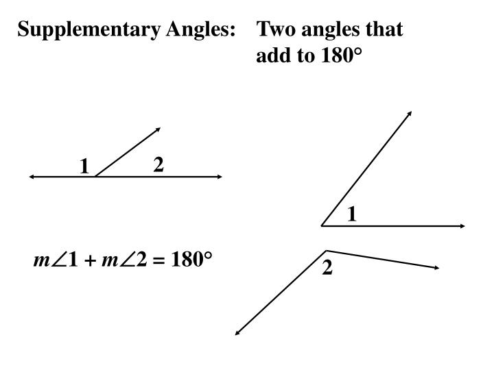 Supplementary Angles: