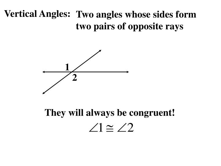 Vertical Angles: