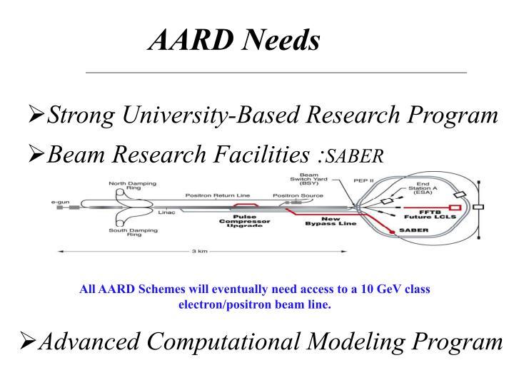 AARD Needs