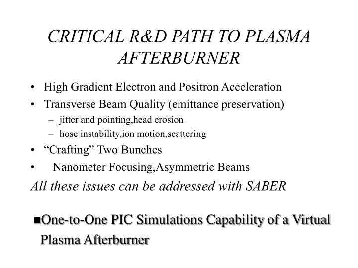 CRITICAL R&D PATH TO PLASMA AFTERBURNER