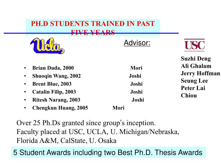PH.D STUDENTS TRAINED IN PAST