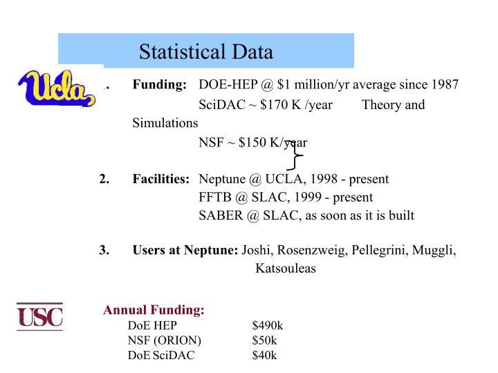 Statistical Data