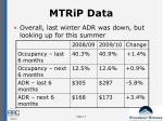 mtrip data1