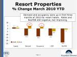resort properties change march 2010 ytd