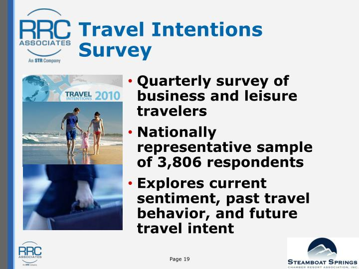Travel Intentions Survey