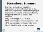 steamboat summer