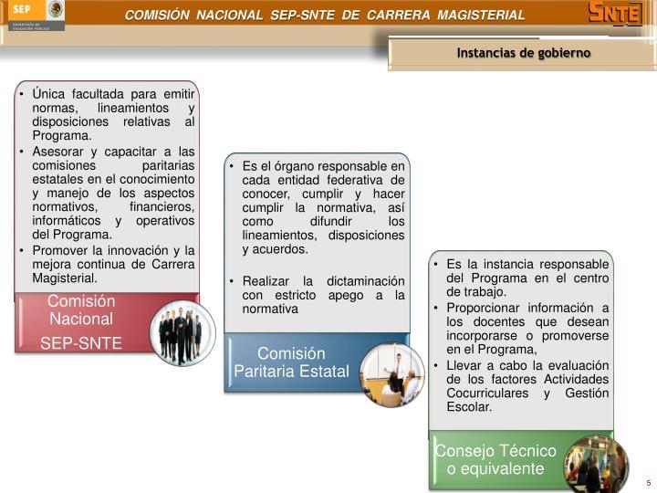 Instancias de gobierno