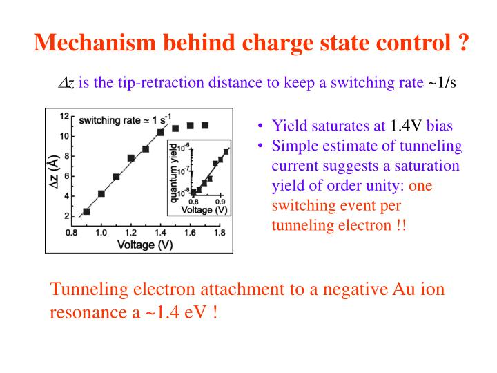 Mechanism behind charge state control ?
