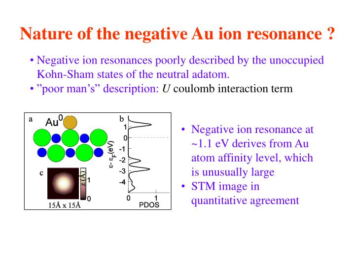 Nature of the negative Au ion resonance ?