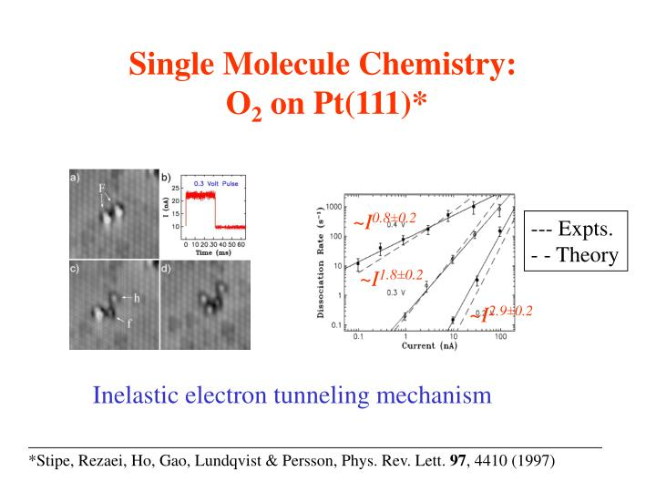 Single Molecule Chemistry:
