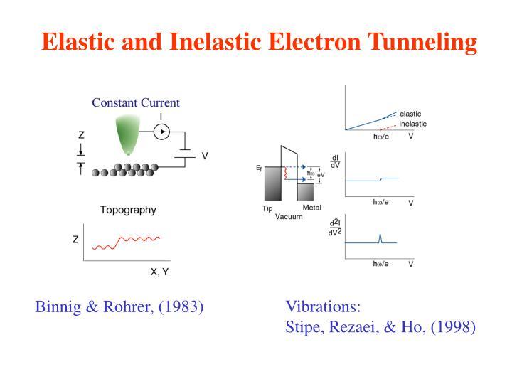 Elastic and Inelastic Electron Tunneling