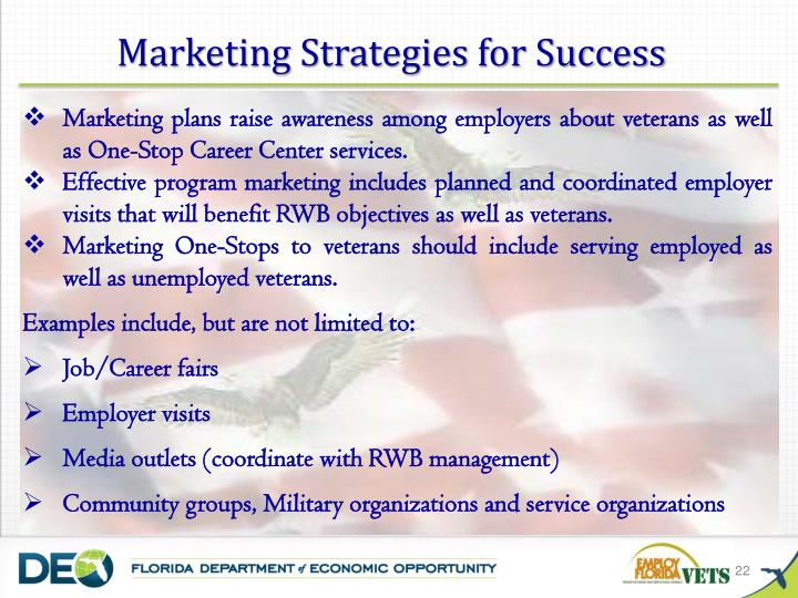 Marketing Strategies for Success