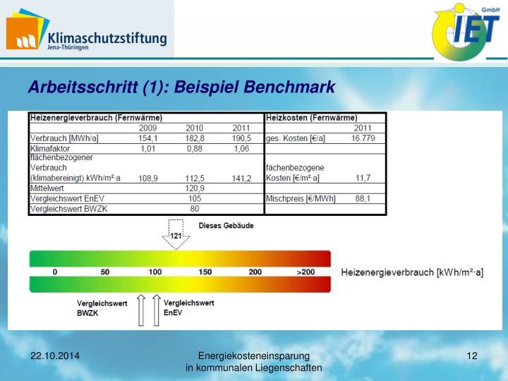 Arbeitsschritt (1): Beispiel Benchmark
