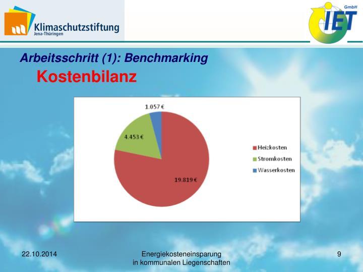 Arbeitsschritt (1): Benchmarking