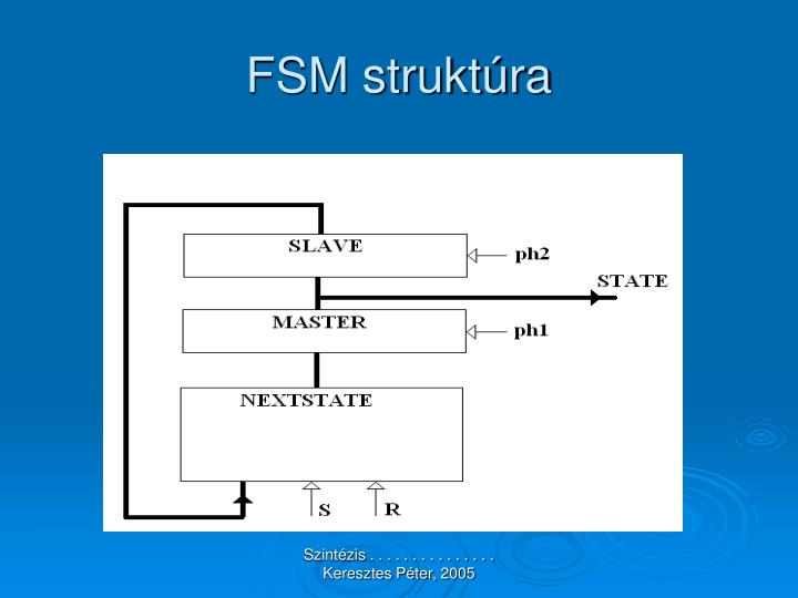 FSM struktúra