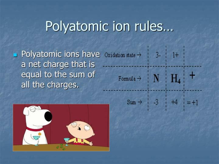 Polyatomic ion rules…