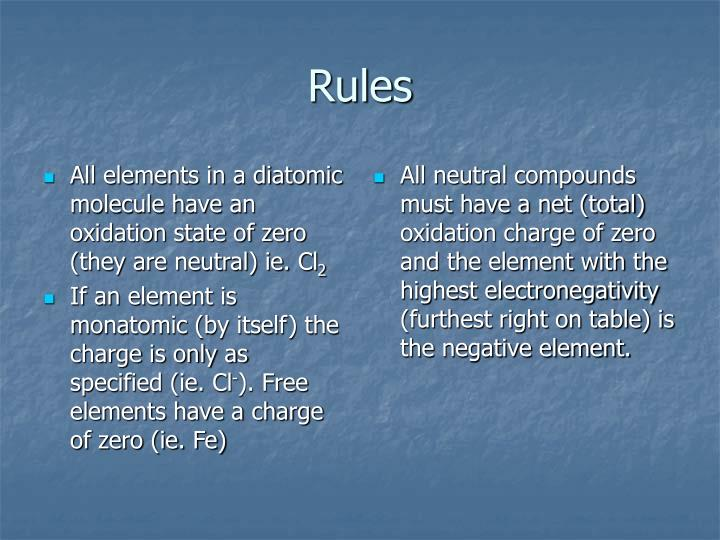 All elements in a diatomic molecule have an oxidation state of zero (they are neutral) ie. Cl
