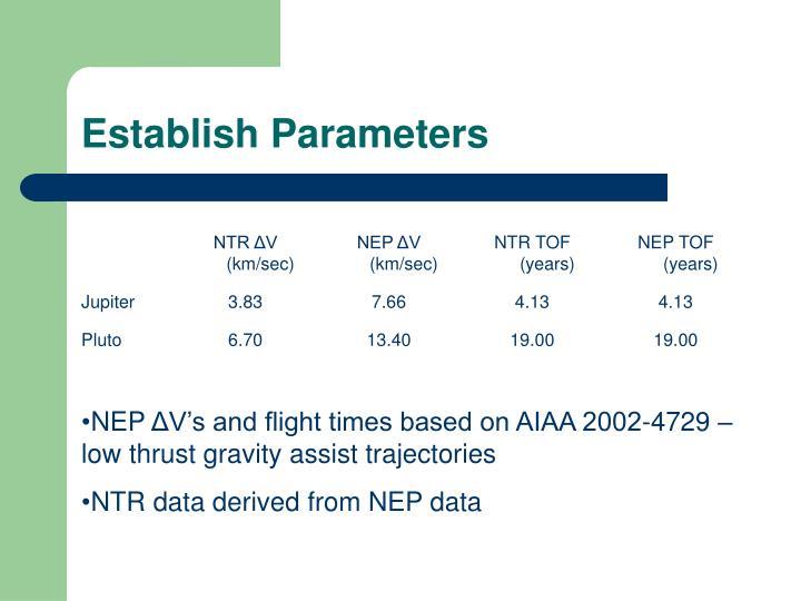 Establish Parameters