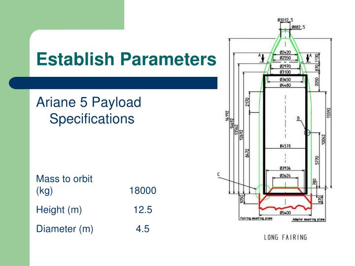 Ariane 5 Payload Specifications