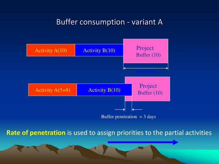 Buffer consumption - variant A