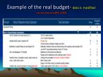 example of the real budget data is modified not necessary pro mph aoma